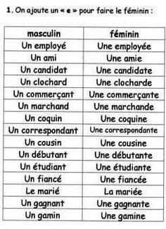 Way To Learn French Articles Basic French Words, How To Speak French, Learn French, Learn English, French Language Lessons, Spanish Language Learning, French Lessons, French Travel Phrases, French Phrases
