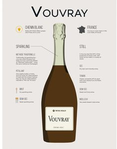 Vouvray tasting notes