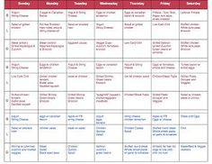 """Everyday Life: Life on the """"Beach"""" South Beach Meal Planner Phase 1/2"""