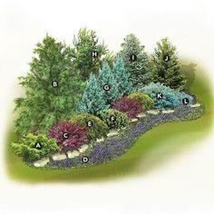 Small version for west corner of yard #gardenplanningideasfrontyards #landscapingfrontyard