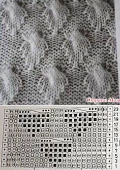 Strickmuster arşivleri - Alissa Adler Best Picture For crochet patterns hair braids For Your Taste You are looking for something, and it is going to tell you exactly what you are looking for, and you Beginner Knitting Projects, Knitting Basics, Lace Knitting Patterns, Knitting Stiches, Cable Knitting, Knitting Charts, Knitting Designs, Knitting Socks, Crochet Stitches