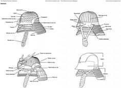 "Glossary of kabuto. Downloadable pdf samurai armor glossary. ""The Samurai Armour Glossary"", Nihon-No-Katchu.com Open Libary Contributers:Ian Bottomley & Dave Thatcher, Editor:Tracy Harvey. http://nihonto.org.pl/wp-content/uploads/2013/01/The_Samurai_Armour_Glossary_2013.pdf"