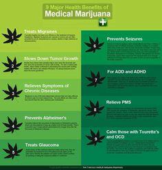 Cannabinoid Chemistry of Cannabis http://cannabinoidchemistry.com/