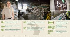 Michigan gets serious about keeping money and jobs out of the landfill through recycling