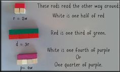 reading-fractions with cuisenaire