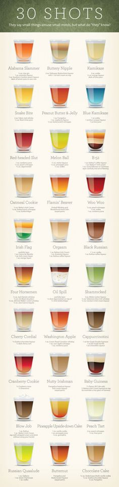 30 Shot Recipes in One Infographic | LimeWedge.net