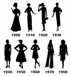 Fashion silhouettes throughout the last century.
