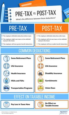 🤔 A breakdown of pre-tax vs. post-tax deductions (that doesn't make your head… 🤔 A breakdown of pre-tax vs. post-tax deductions (that doesn't make your head spin): Small Business Bookkeeping, Small Business Accounting, Accounting And Finance, Accounting Education, Accounting Basics, Accounting Principles, Business Tax Deductions, Tax Help, Small Business Organization