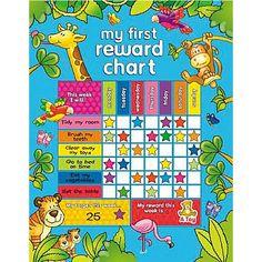 Reward chart