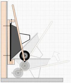 Garage Workshop Organization, Garage Tool Storage, Workshop Storage, Garage Tools, Shed Storage, Diy Storage, Garage Workbench, Storage Racks, Garage Shop
