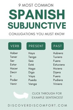 This is a no-nonsense guide to learning the Spanish subjunctive in the most common situations. Basic Spanish Language, Spanish Grammar, German Language Learning, Spanish Vocabulary, Learn A New Language, Foreign Language, Funny Spanish, Mexican Spanish, Ap Spanish
