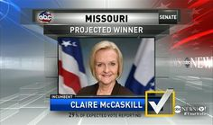 ABC News projects Missouri will re-elect Democrat Claire McCaskill to U.S. Senate over Republican Todd Akin http://abcn.ws/live