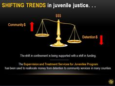 The recently released Annie E. Casey Foundation KIDS COUNT data snapshot on youth incarceration finds that the rate of young people locked up because of trouble with the law dropped more than 40 percent over a 15-year period, with no decrease in public safety. A similar trend was observed in New York state. View our Shifting Trends in NYS Juvenile Justice Video (allow time for download) to learn about changes in the NYS juvenile justice system.