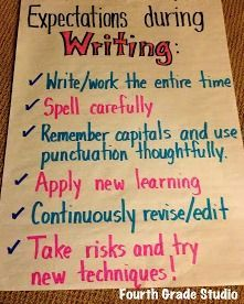 The Teacher Studio: Learning, Thinking, Creating: Our Writing Expectations!: