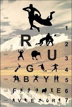 Eye chart for rugby fever Rugby League, Rugby Players, Rugby Rules, Rugby Sport, Rugby Gear, Volleyball Gear, Womens Rugby, New Zealand Rugby, All Blacks Rugby