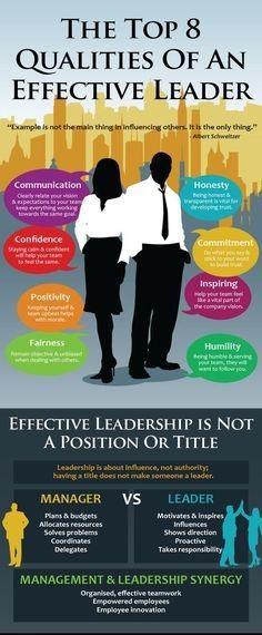 Top 8 Qualities of an Effective Leader