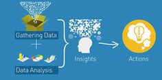 Turning Data into Insights - Driving Growth in the Manufacturing Sector - exploreB2B