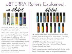 doTerra Rollers explained