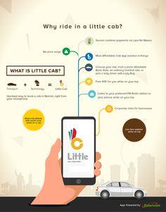 Africa Roundup: Kenya's Safaricom takes on Uber, Orange expands Pan-African profile - http://www.popularaz.com/africa-roundup-kenyas-safaricom-takes-on-uber-orange-expands-pan-african-profile/