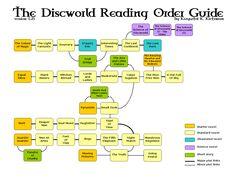 Discworld Reading Order Guide (from mageflower,tumblr.com)