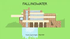 Iconic Houses animation by Matteo Muci-Fallingwater by Frank Lloyd Wright Philip Johnson Glass House, Falling Water Frank Lloyd Wright, Beyond Paint, Farnsworth House, Design Art, Graphic Design, Vector Design, Graphic Art, Unique Architecture