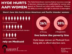 It's time to #endcoveragebans. #Hydehurts women and their families.