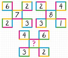 MATH PUZZLE: Can you replace. - MATH PUZZLE: Can you replace the question mark with a number? - - Correct Answers: 71 - The first user who solved this task is Fazil Hashim Math Puzzles Brain Teasers, Maths Puzzles, Math Activities, Math For Kids, Fun Math, Logic Math, Math Olympiad, Brain Teasers With Answers, Math Magic