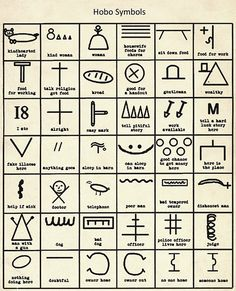 Hobo Signs: Survival Communication Symbols by TheUrbanPrepper Hobo Symbols, Alphabet Symbols, Magic Symbols, Hobo Code, Hobo Signs, Glyphs, Writing Prompts, Writing Tips, Need To Know