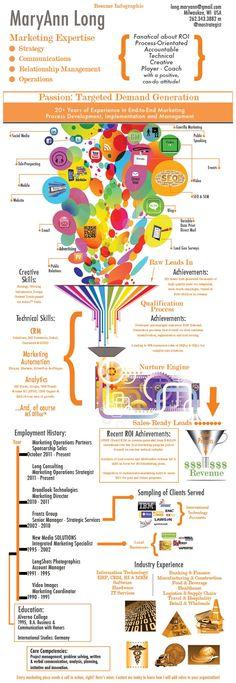 key-person-profile-design-services Poster Design Services - resume design service