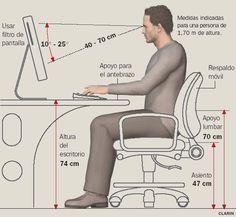 medidas ergonomicas para un escritórios - Pesquisa Google