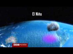 ¿Cómo ocurre El Niño y La Niña? | Gestión Sostenible del Agua