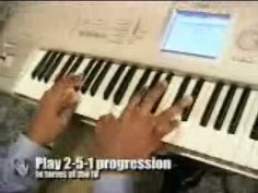 Learn how to play gospel piano, gospel piano lessons - http://blog.pianoforbeginners.net/uncategorized/learn-how-to-play-gospel-piano-gospel-piano-lessons