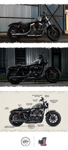 The growing lineup now gives you more starting points than ever on the road to your ultimate custom creation. | 2016 Harley-Davidson Forty-Eight