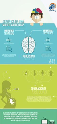 Publicidad tradicional: ¿crónica de una muerte anunciada? #infografia #marketing