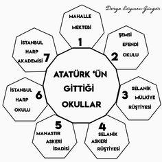Classroom Activities, Teacher, Student, Education, School, Kids, Young Children, Professor, Boys