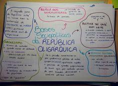 Bases Sociopolíticas da República Oligárquica Geo, School, Concept Diagram, Social Studies, Classroom, Schools