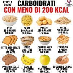 Conseils fitness en nutrition et en musculation. Food Calories List, Food Calorie Chart, 1200 Calories, No Calorie Foods, I Foods, Healthy Drinks, Healthy Eating, Healthy Recipes, Healthy Food
