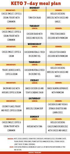 low carb diet plan+low carb diet plan 21 days+low carb diet food list+low carb diet for beginners+low carb diet before and after+low carb diet plan for beginners+low carb diet meal plan+low carb diet recipes+Low Carb Diet World+Simple Keto Recipes Cyclical Ketogenic Diet, Ketogenic Diet Meal Plan, Ketogenic Diet For Beginners, Ketogenic Recipes, Diet Recipes, Dessert Recipes, Breakfast Recipes, Easy Keto Meal Plan, Vitamix Recipes
