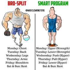 SMART WORKOUT PROGRAMMING BY @musclemonsters  _  If youre looking to maximize muscle growth there are a few principles a training program must follow.  _  1. High Frequency: We have plenty of research showing that training a muscle group twice per week produces more growth than training a muscle once per week (even when volume is equal). The reason for this is twofold: (1) muscle protein synthesis is more frequently elevated and (2) the Repeated Bout Effect (the more frequently we train a…