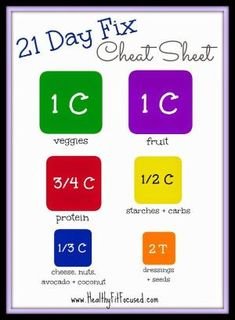 21 Day Fix Meal Breakdown, 21 Day Fix Cheat Sheet, 21 Day Fix Made Easy, 21 Day Fix container size More at: www.HealthyFitFocused.com by jodie