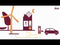 Iedereen zijn eigen energie in 2030 - visie Eneco
