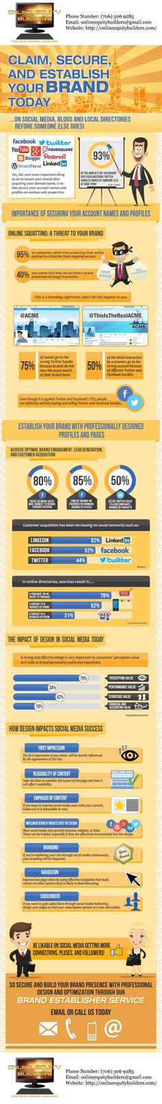 Online Equity Builders Brand Establisher Infographic