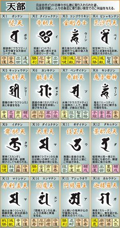 History Of Buddhism, Tatoo Designs, Thangka Painting, Buddhist Art, Japanese Culture, Trivia, Buddha, Graffiti, Religion