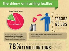 ecouterre shares infographic of how many pounds of textiles are discarded by the US each year. Shamful. #textiles