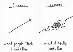 Success. I need to remember this.