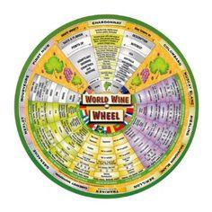 Amazon.com: World Wine Wheel: Aroma Wheel: Kitchen & Dining