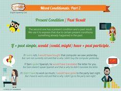 Mixed Conditionals. Part 2. #english_grammar #speaking_club_speak