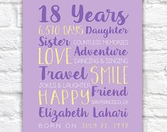 18th Birthday, Gift for Friend, Best Friends Birthday, Daughter, Sister Gift, Turning 18 Years Old, Born in 1998, 1999, Unique Gifts   WF185