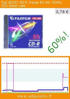 Fuji 65257 CD-R Vierge 80 mn 700Mo 52X Jewel case (Personal Computers). Réduction de 60%! Prix actuel 3,78 €, l'ancien prix était de 9,49 €. https://www.adquisitio.fr/fuji/65257-cd-r-vierge-80-mn