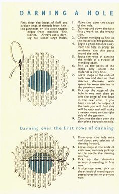 In today's culture of disposable fashion, the simple art of basic darning and mending has been all but forgotten.